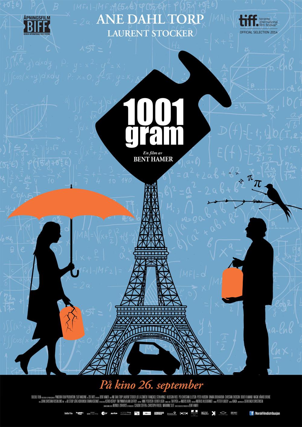 1001 gram – kinoplakat